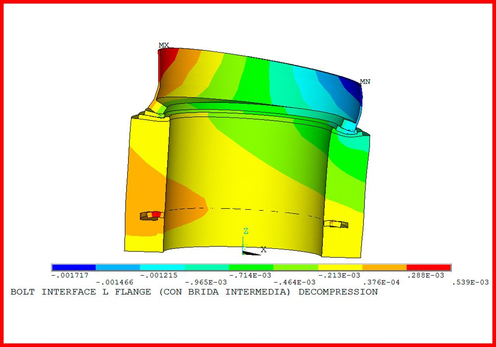 Modelado y análisis FEM